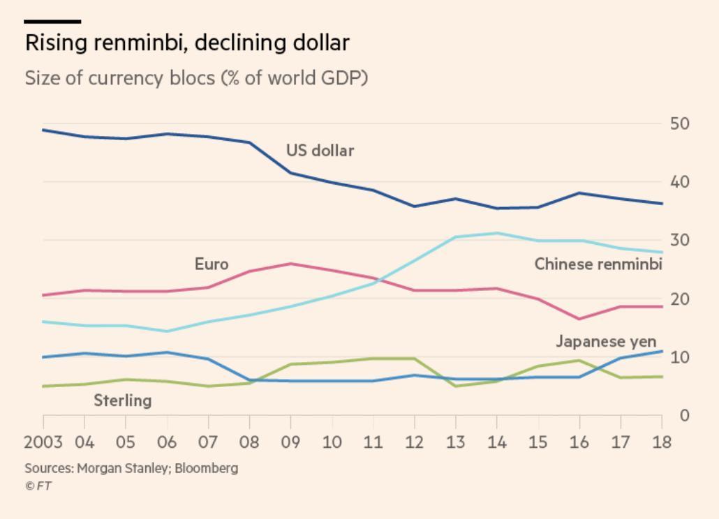 Forex - Miten valuuttaparien hinta muodostuu?