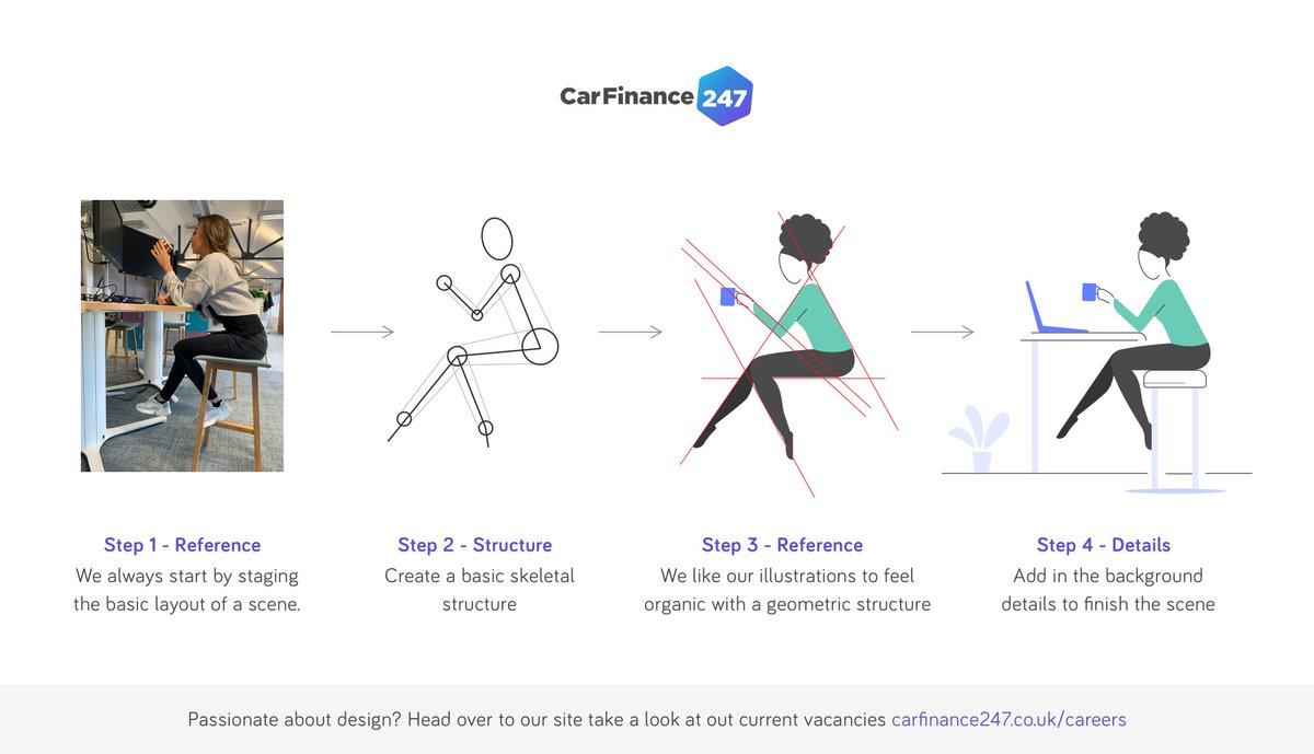 Carfinance 247 Carfinance247 Twitter
