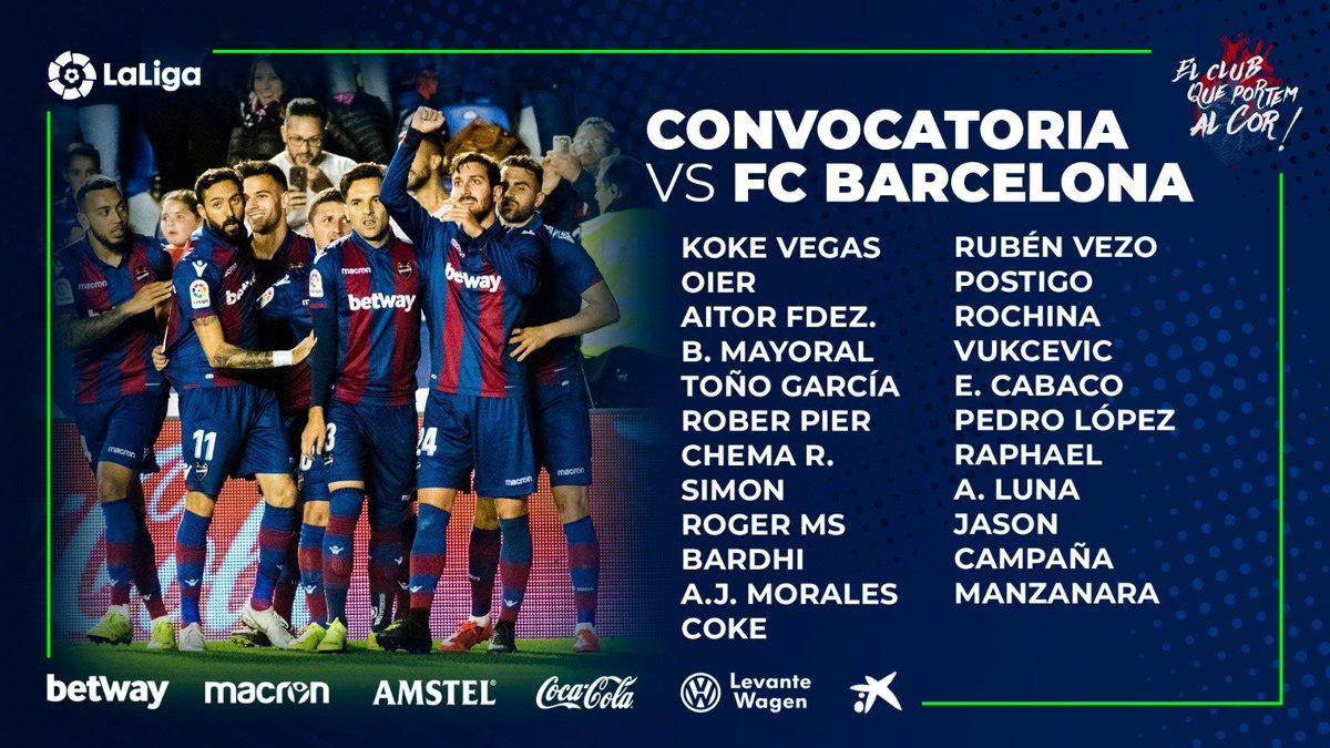 D5GL_bmXkAA6Mma Paco López convoca a todos los disponibles para el Camp Nou - Comunio-Biwenger
