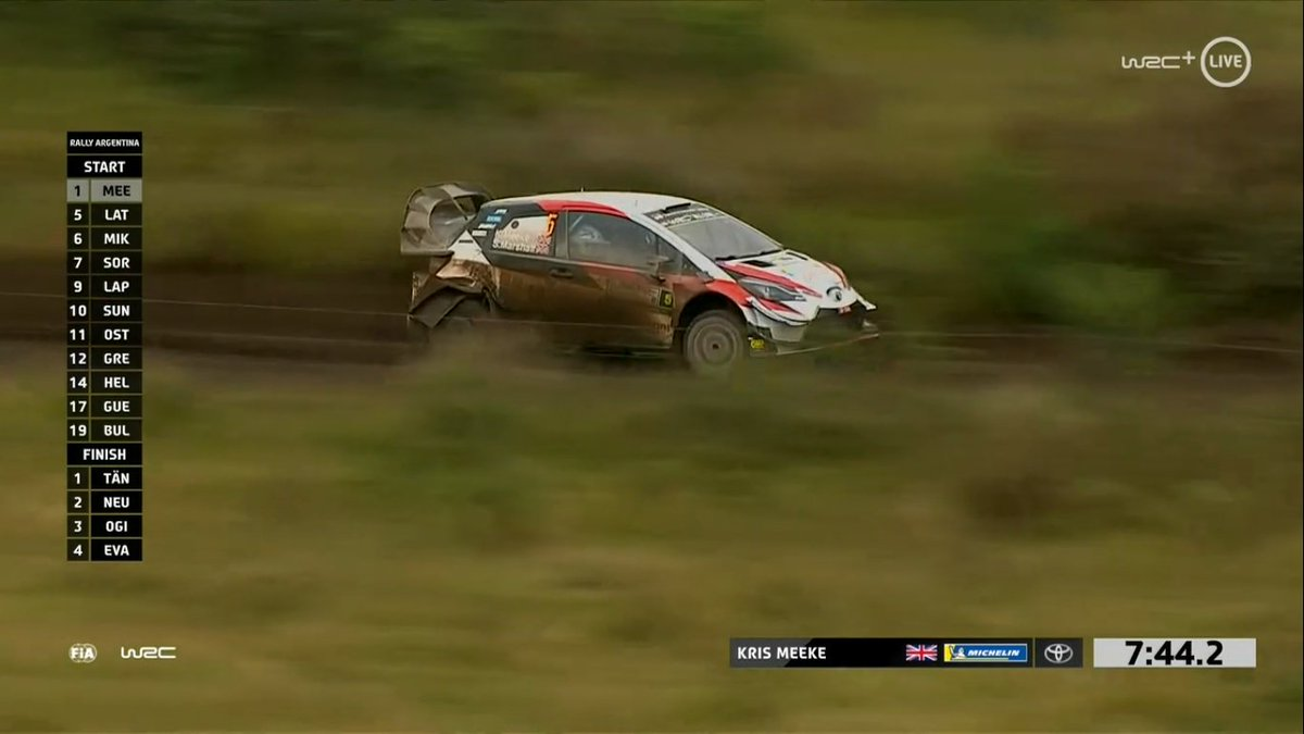 WRC: 39º XION Rallye Argentina [25-28 Abril] - Página 3 D5GTUmiW0AERkdv
