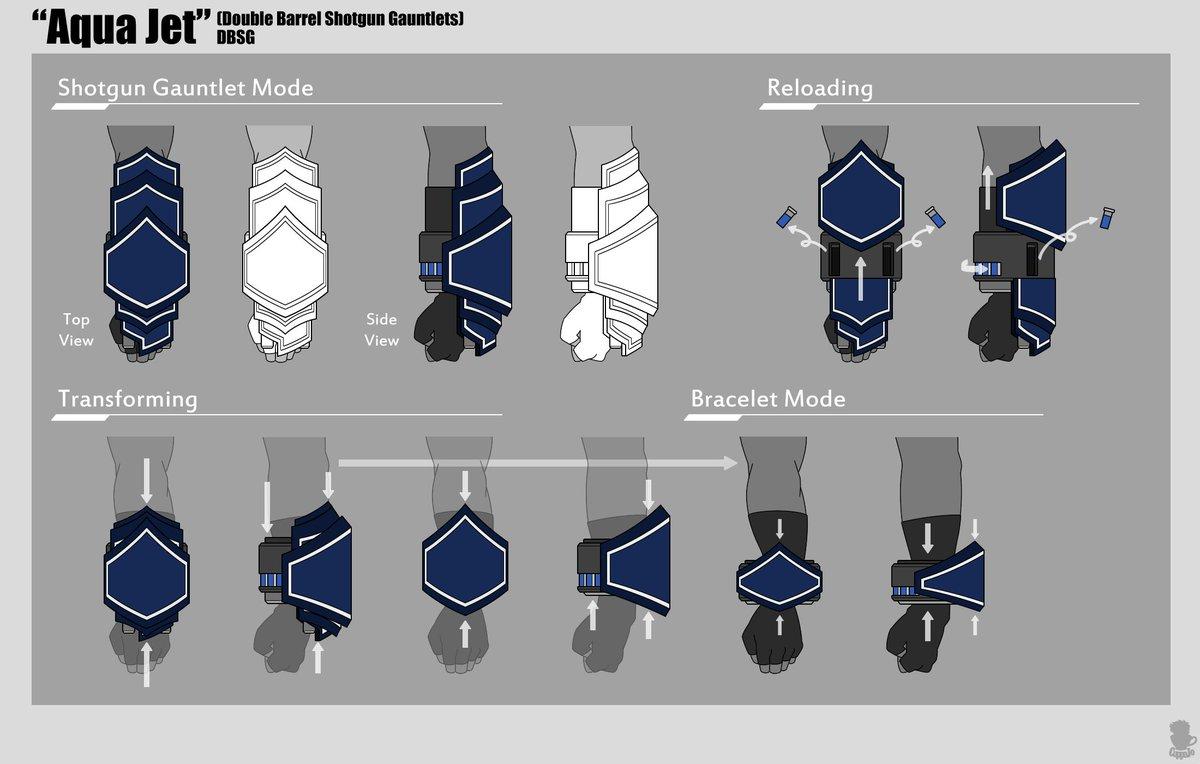 Design A Rwby Weapon