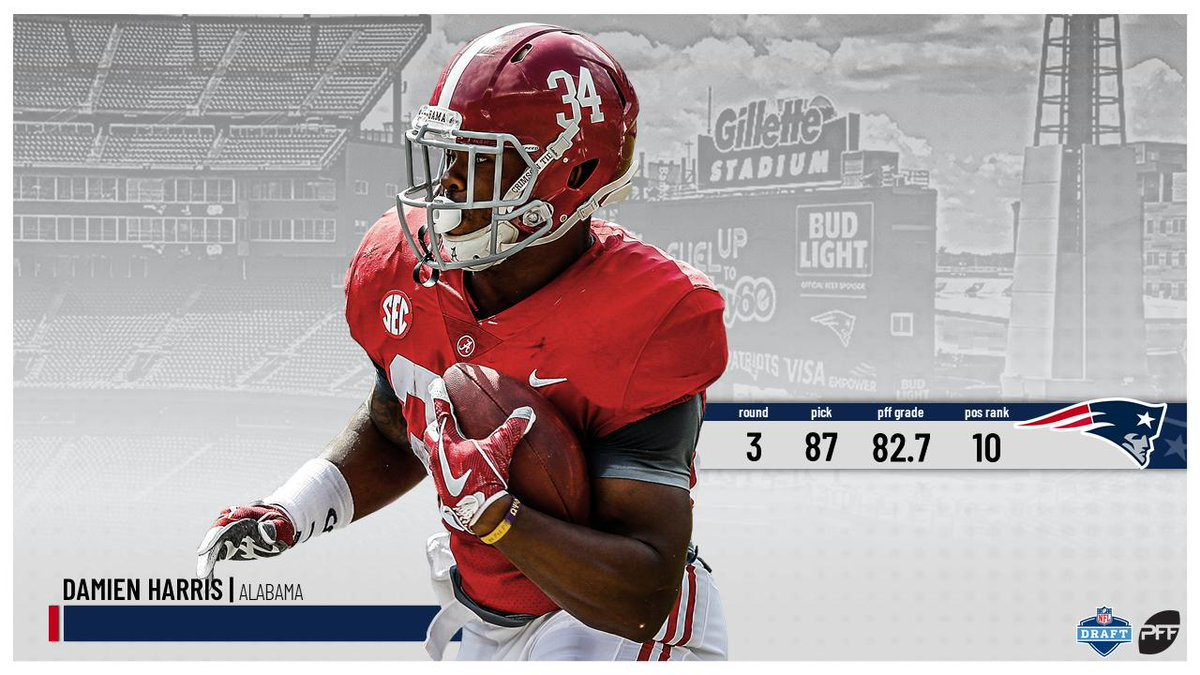 Can Rb Damien Harris Steal The Show In New England S Backfield Nfl News Rankings And Statistics Pff Flipboard
