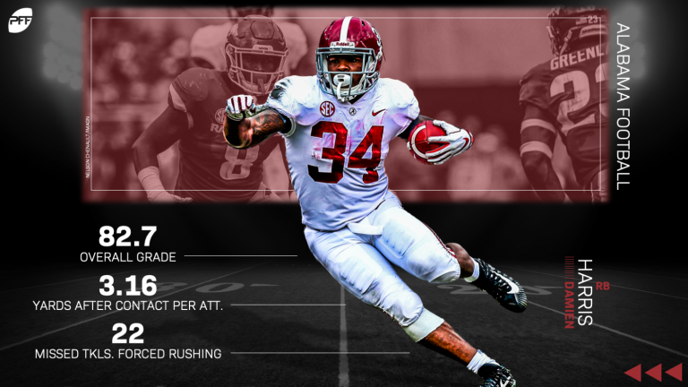 Can Rb Damien Harris Steal The Show In New England S Backfield Nfl News Rankings And Statistics Pff