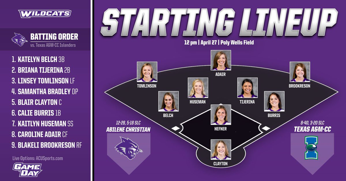 A look at today's starting lineup as the Wildcats face the Islanders. https://t.co/8AKFJBFltY