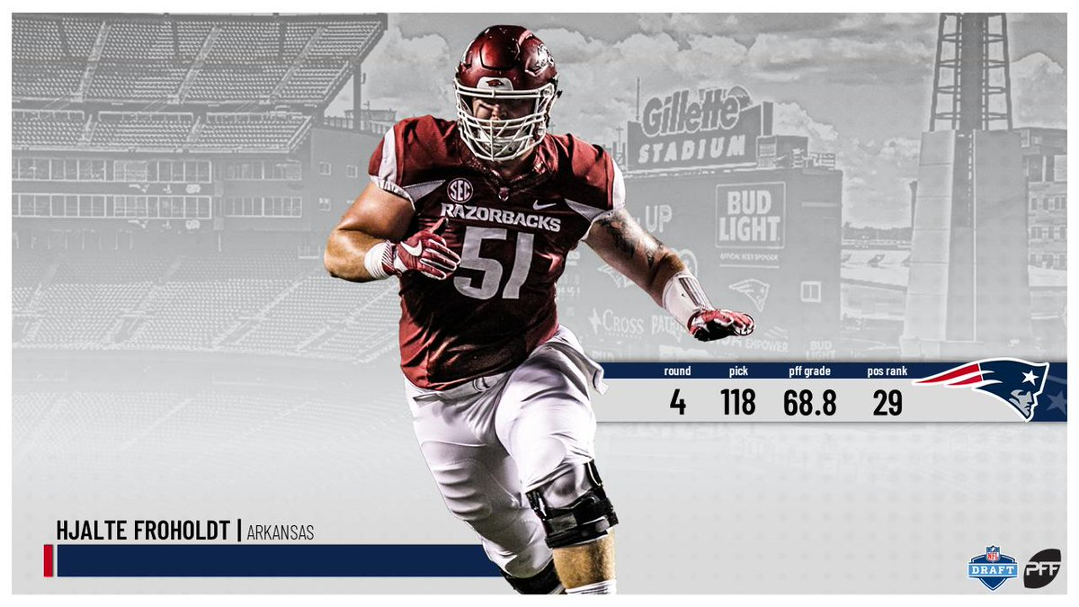 PFF's live analysis of the 2019 NFL Draft   College Football
