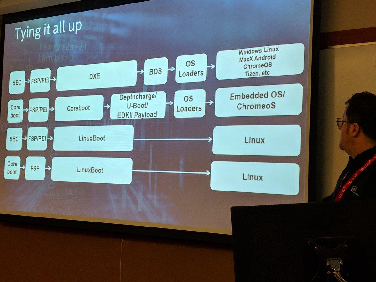 Linux boot vs coreboot