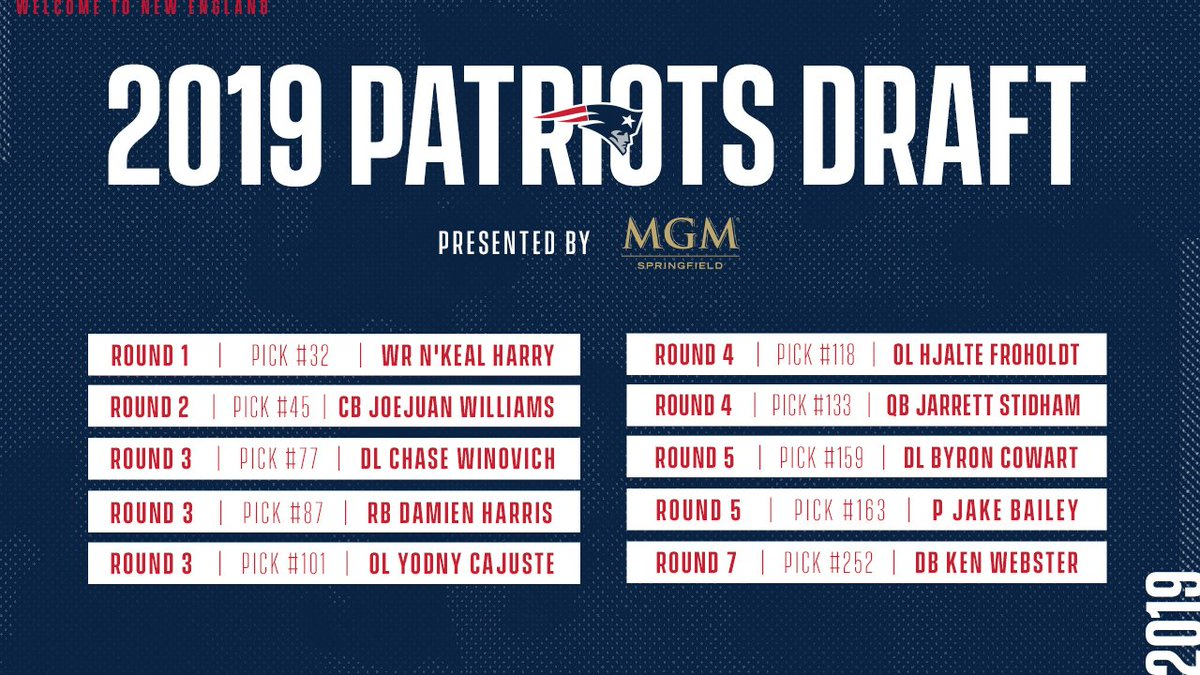 New England Patriots Draft Picks 2019 New England Patriots on Twitter: