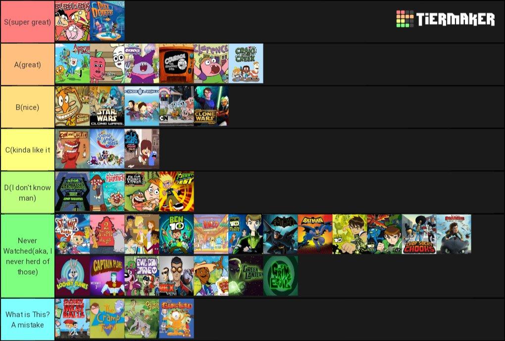 Captain B Z On Twitter So Here S My Cartoon Network
