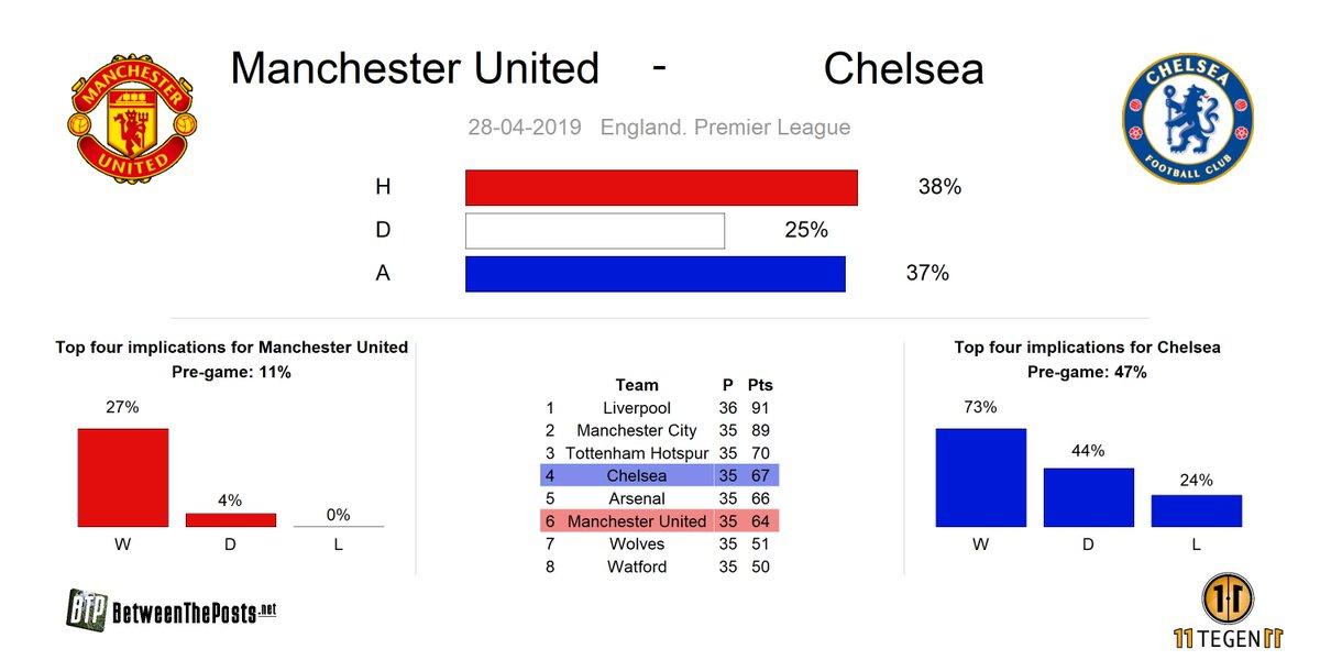 MLSavage_/Fútbol Tactics, Analytics on Twitter