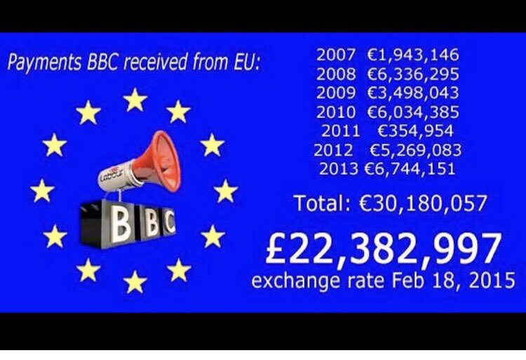 @MickGreenhough @HarrietSergeant @Jim_Watford @BBCr4today Wonder if they have had any financial incentive from our taxes on top of the licence fees we pay.😡