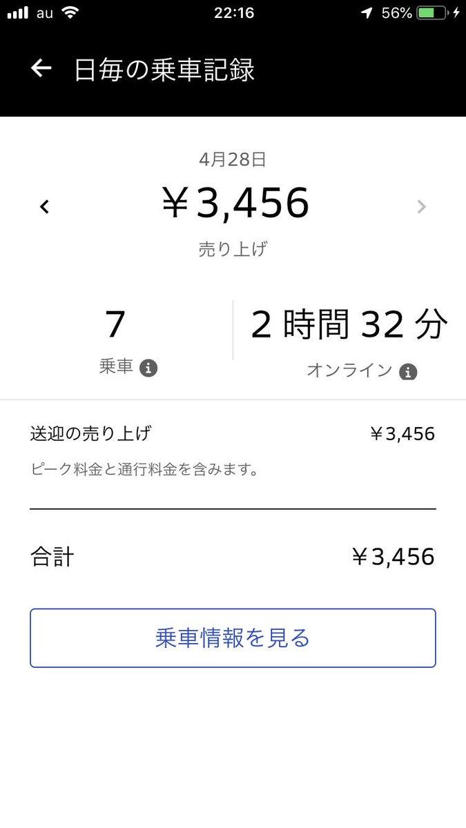本日の売り上げ3456円、2時間32分オンライン時間、7回配達。時給1364円。【今日の英語】渋谷にもあったなんとかザップの英語スクール。HPを見てみると3ヶ月で50万だそうな。英会話コースとTOEICコースあり。英会話コースに50万払うならそのお金で英語圏に一人旅にでも行った方が会話力つきそう?