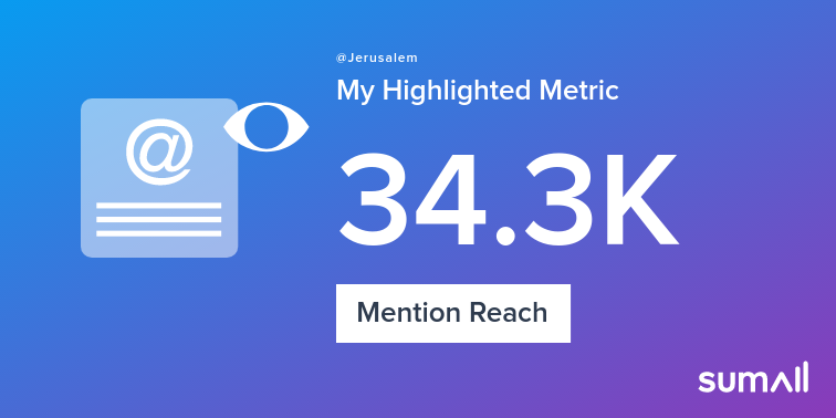 My week on Twitter 🎉: 26 Mentions, 34.3K Mention Reach. See yours with sumall.com/performancetwe…