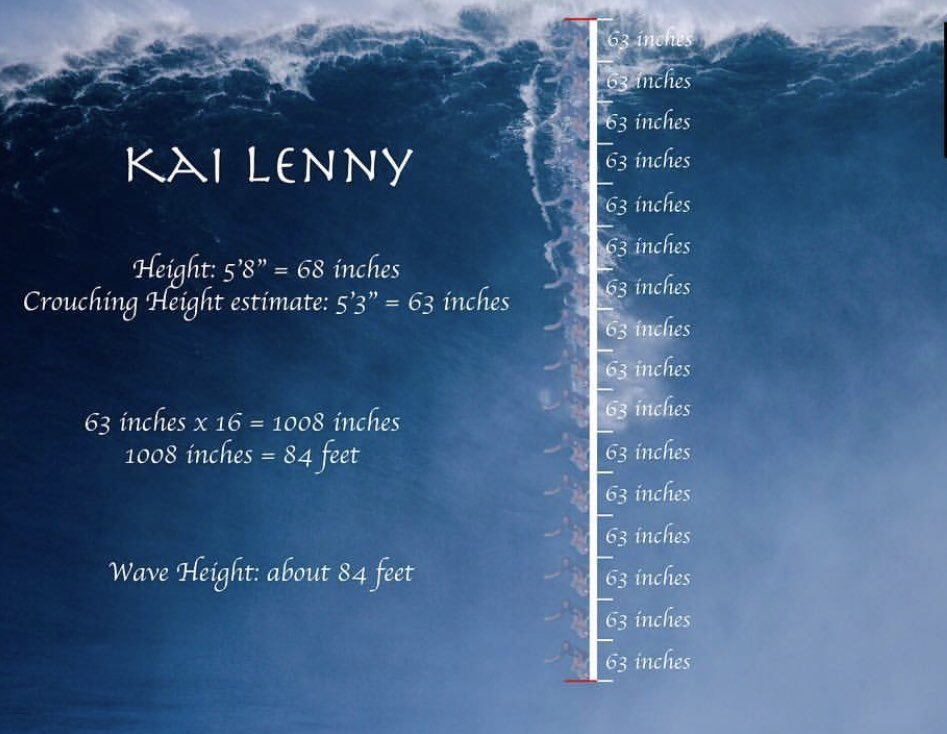 Kai Lenny Auf Twitter This Has To Be One Of The Tallest Wave I Have Ever Ridden So Far Mahalo Aaronlynton For The Shot And Measuring The Wave I Am 5 3 63