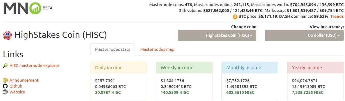 HighStakes Coin (@HighstakesC) | Twitter