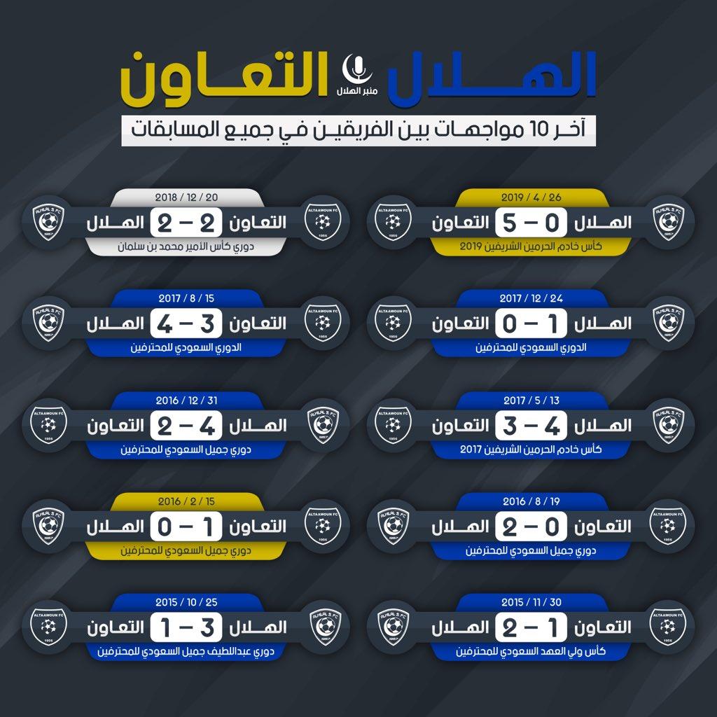 منبر الهلال En Twitter نتائج آخر 10 مواجهات بين الهلال والتعاون