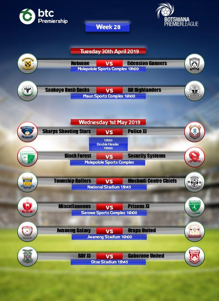 btc premier league