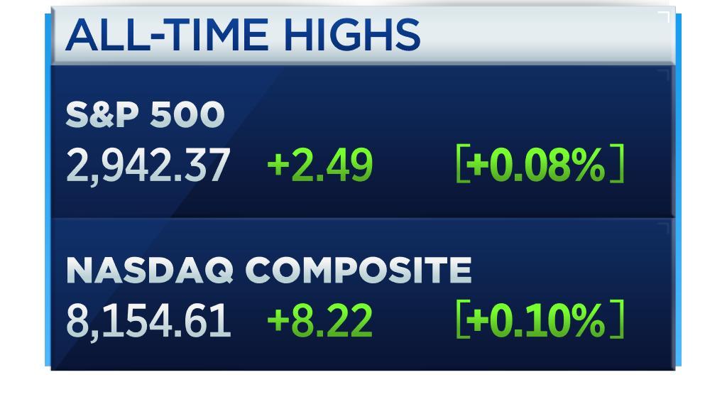 ba11e0d031 Wall Street aggiorna record ma con cautela in vista della nuova serie di  trimestrali