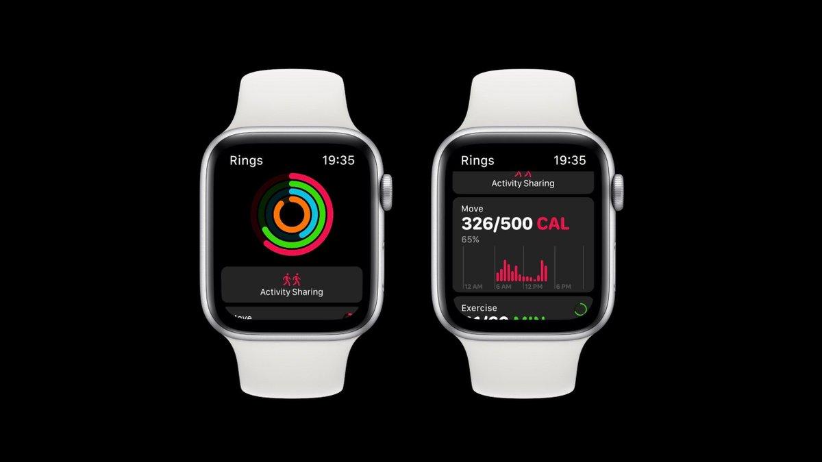 3ad222e05 الآن، سنعرض مفهوم جديد لمزايا نظام watchOS 6 على ساعة آبل. يتصور التصميم  أشياء مثل دعم الاختصارات وميزات Health جديدة وتطبيق… http://bit.ly/1PdsYSP  ...