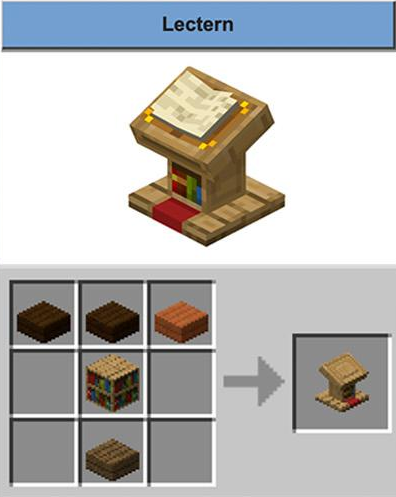 Clay On Twitter Lecterns Which You Can Place A Written Book On For Multiple People To Read At Once When Activated Lecterns Will Act As A Power Source For Redstone