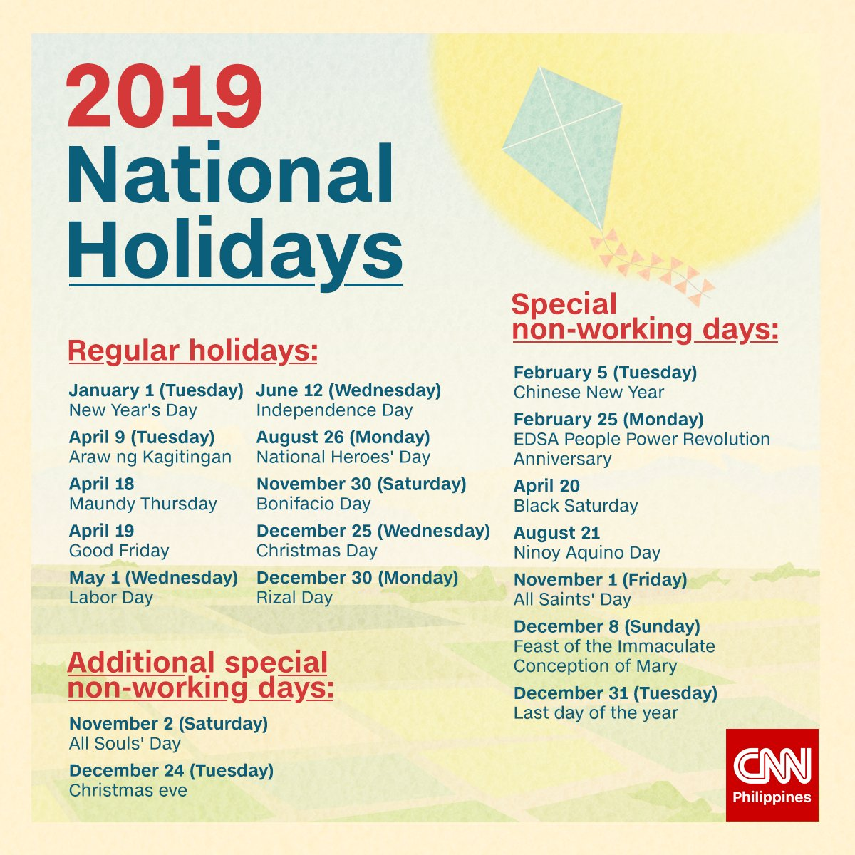 Cnn Philippines Auf Twitter Laborday Is The Only National Holiday