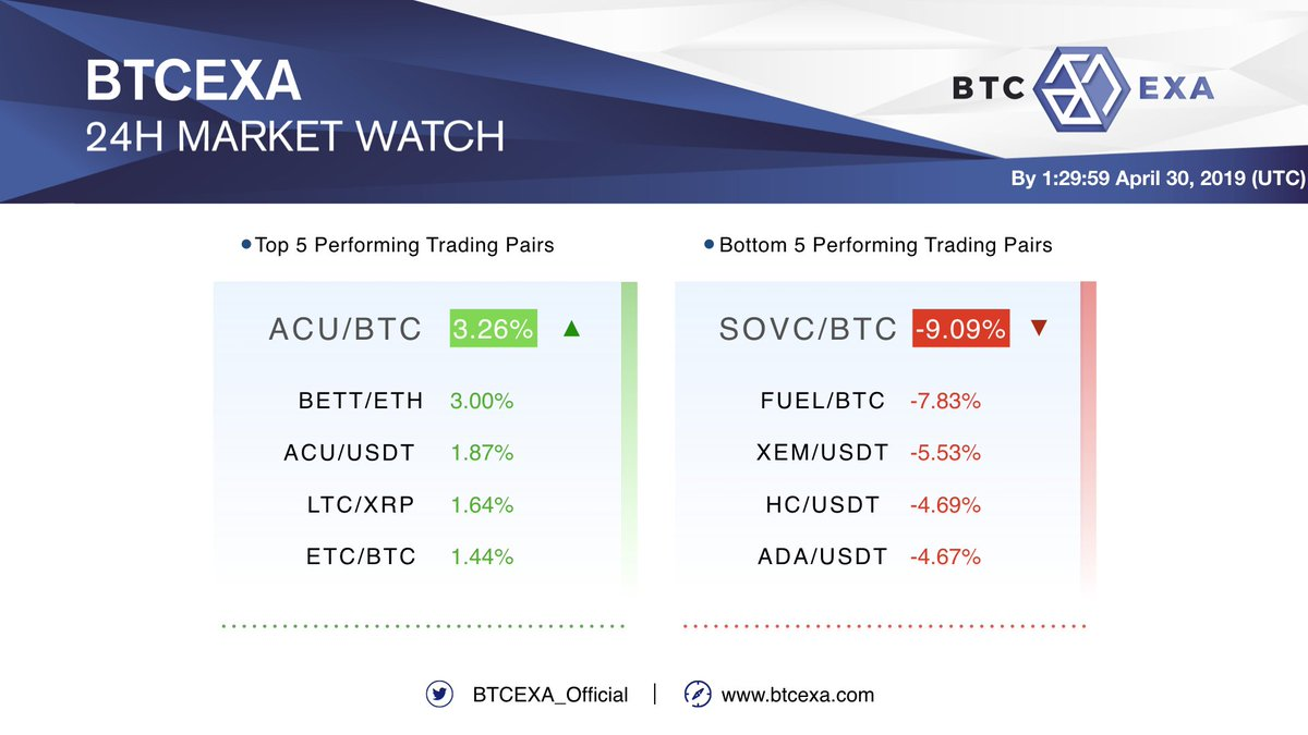 market watch cryptocurrency