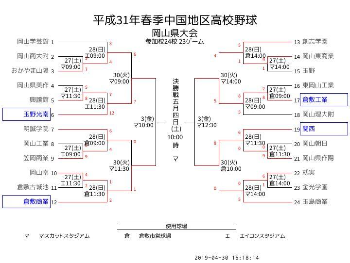 岡山 県 高校 野球 トーナメント 表 2019