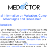 Image for the Tweet beginning: MEDoctor issues a Comparative Research