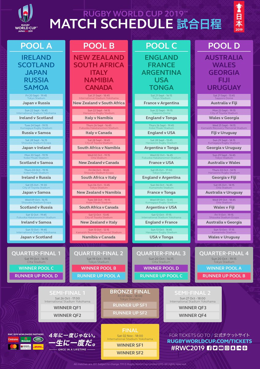 With all the qualification processes confirmed - Here's the fixtures for Rugby World Cup 2019! British TV schedule to follow as we approach September 2019! #RWC2019