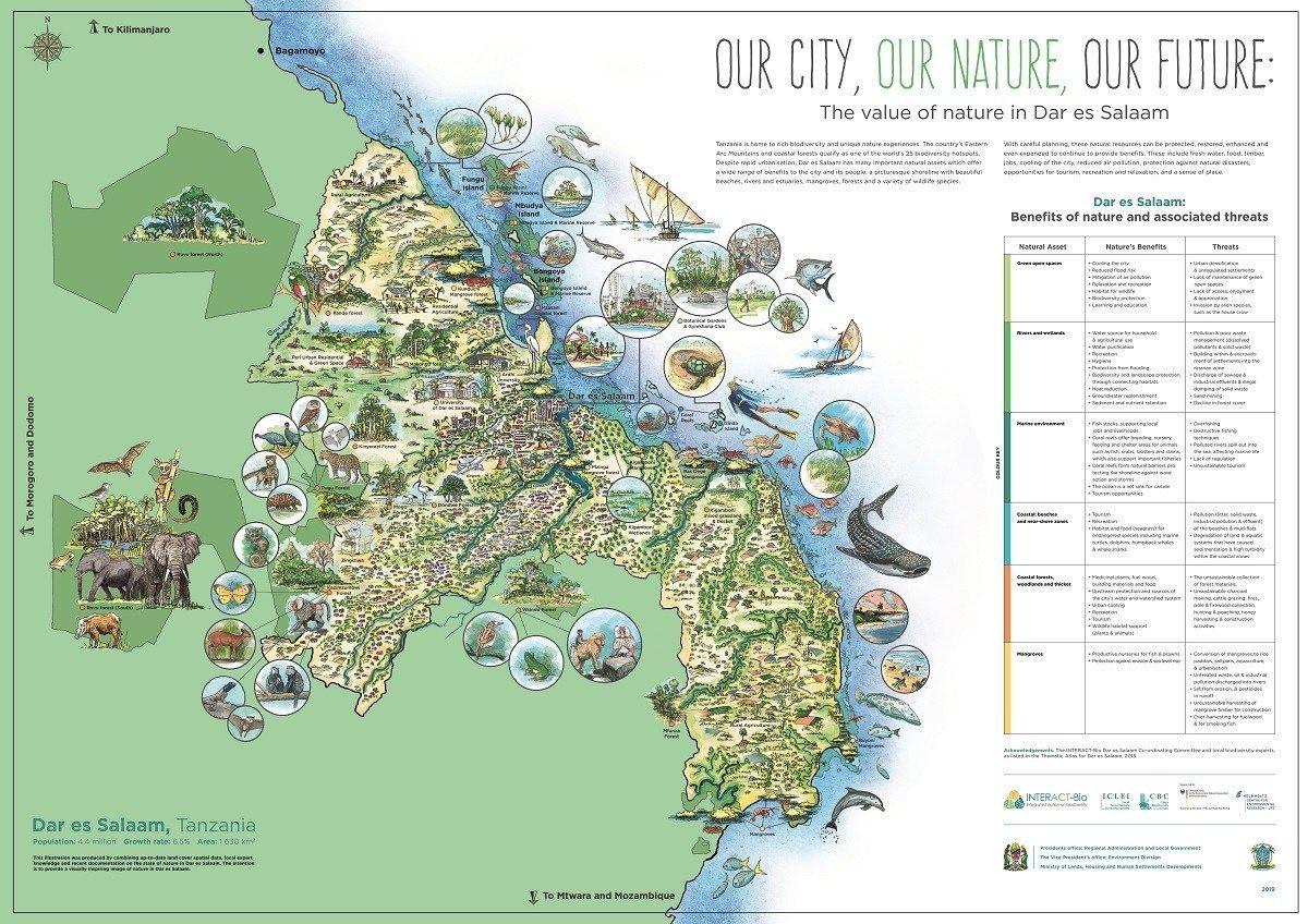 #INTERACTBio #CitiesWithNature