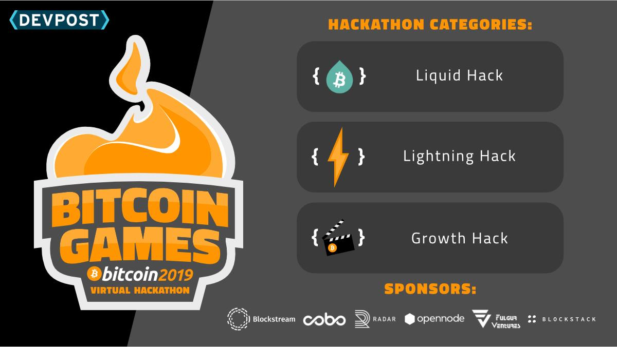Bitcoin 2019 Conference в Twitter: