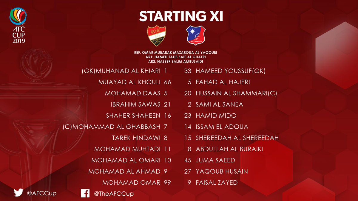 AFC Cup on Twitter: