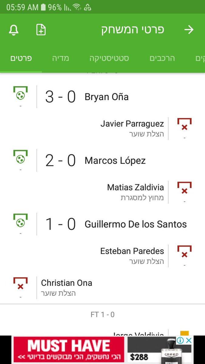 קולו קולו שומרים על המסורת בטורניר ומפסידים 3-0 בפנדלים לקתוליקה מקיטו