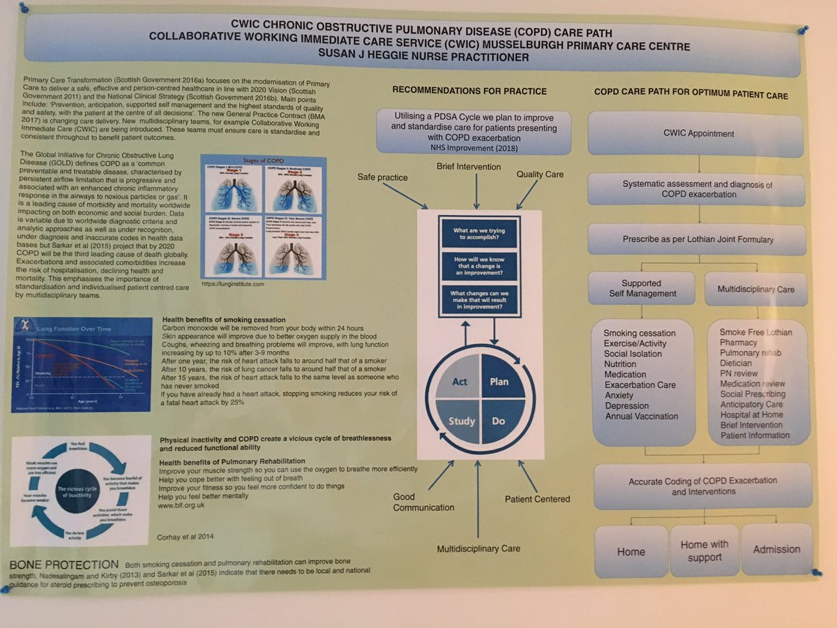 Brief Intervention May Prevent >> East Lothian Primary Care Improvement On Twitter Cwic