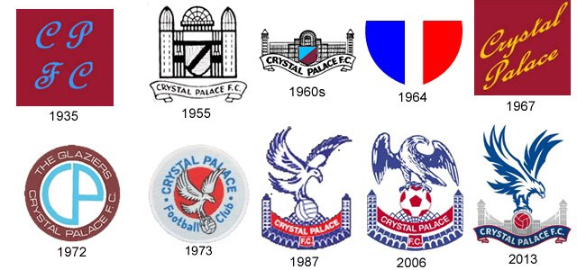 Crystal Palace F C 1861 On Twitter The History Of The Modern Crystal Palace Fc Crest