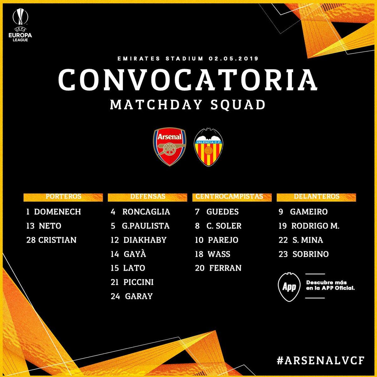 Groupe FC Valence