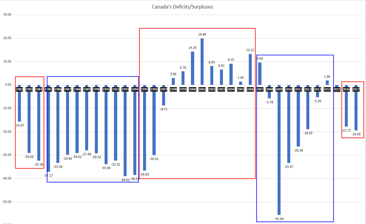 huge deficit slashed late - 1200×735