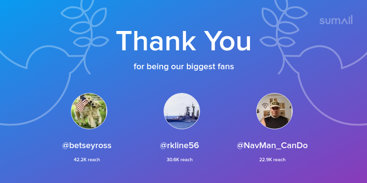 Our biggest fans this week: @betseyross, @rkline56, @NavMan_CanDo. Thank you! via https://sumall.com/thankyou?utm_source=twitter&utm_medium=publishing&utm_campaign=thank_you_tweet&utm_content=text_and_media&utm_term=218719b261af3568a1d7858d…