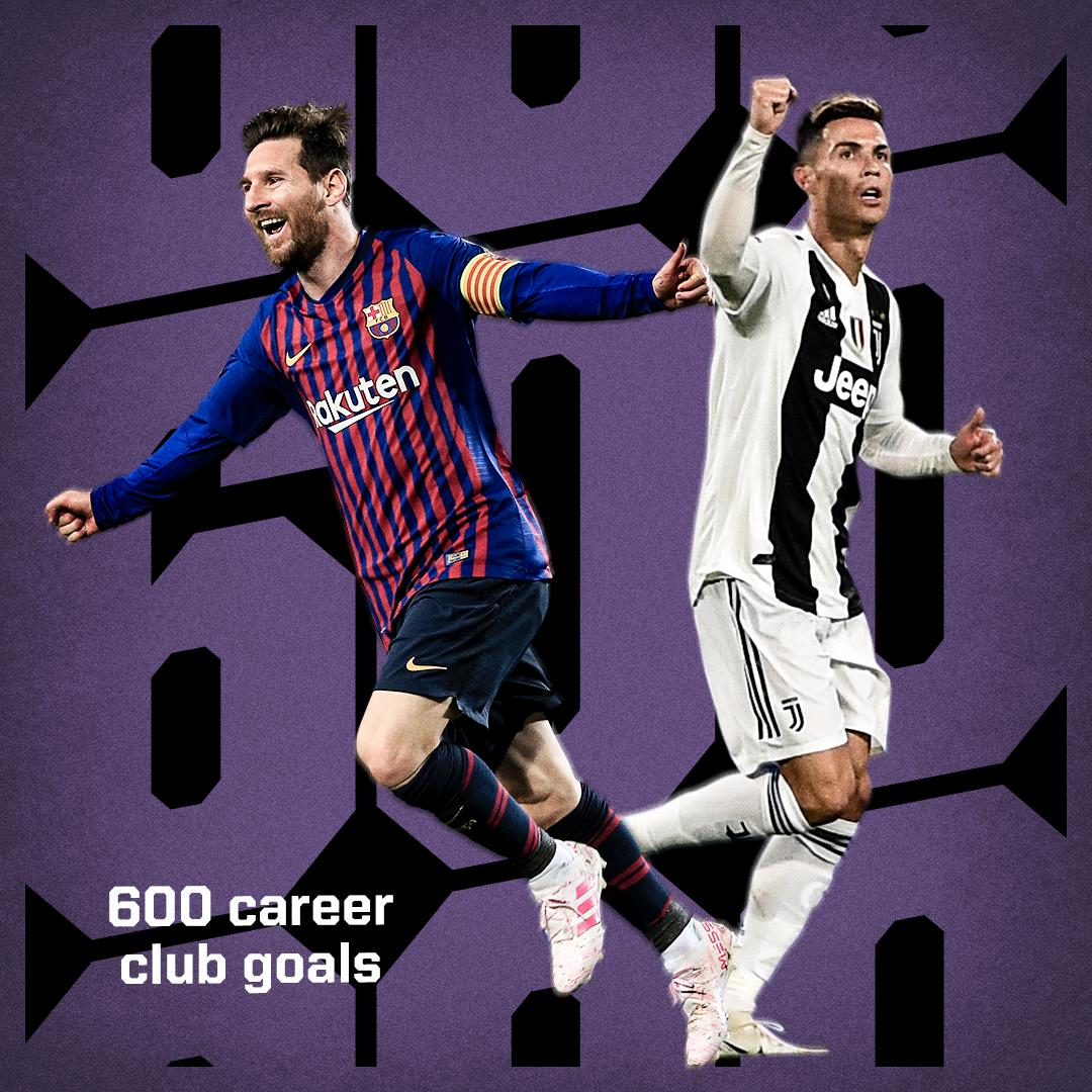 April 27: Ronaldo scores his 600th career club goal Today: Messi scores his 600th career club goal  Legends 🐐