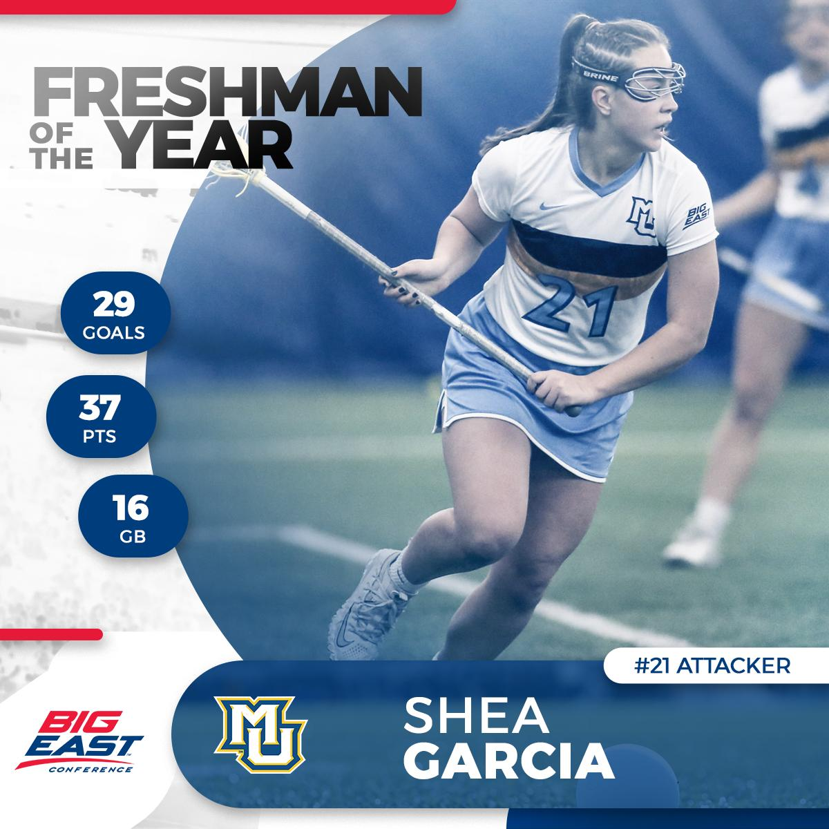 e4e8a1b3039 The Golden Eagles  Shea Garcia garners Freshman of the Year after tallying  37 points off 29 goals and 8 assists.pic.twitter.com FmWIGdaf8w