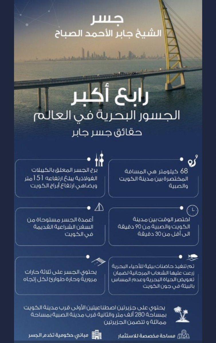 أمير الكويت يفتتح رابع أكبر جسر بحري في العالم D5jNSmsWsAIF7Ft