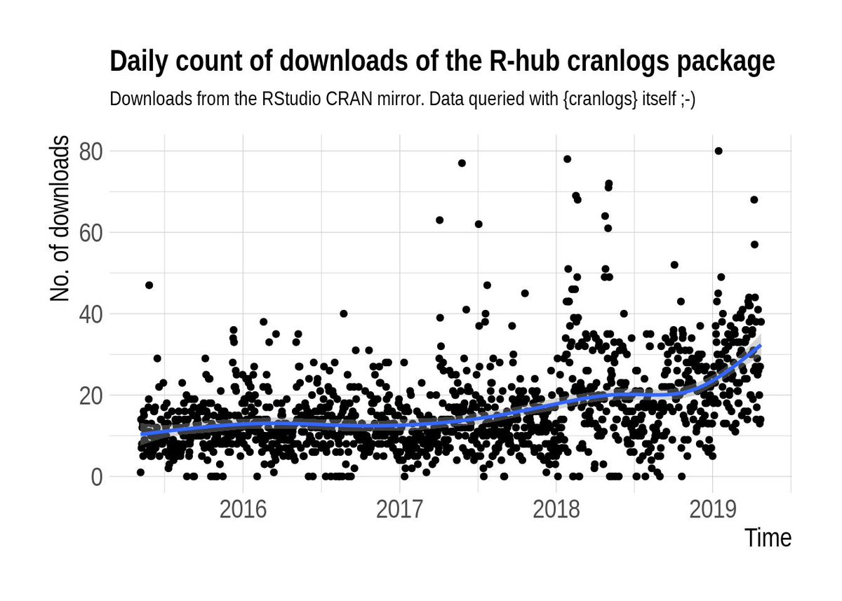 R-hub on Twitter: