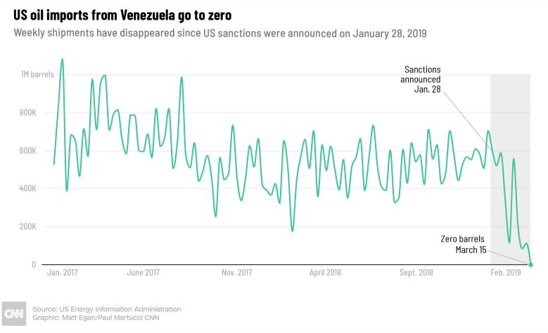 Topic para hablar sobre VENEZUELA - Página 12 D5kzt27XkAIc2Ac