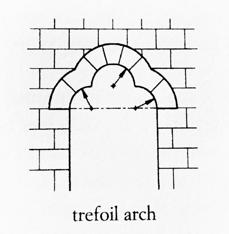 This week our #EncoreHistoricDesignTerm is Trefoil: A three-centered arch with an intrados in the form of a trefoil with a projecting cusp on each side; may be roundheaded or a pointed trefoil arch. #HistoricPreservation #Architecture #Sustainability
