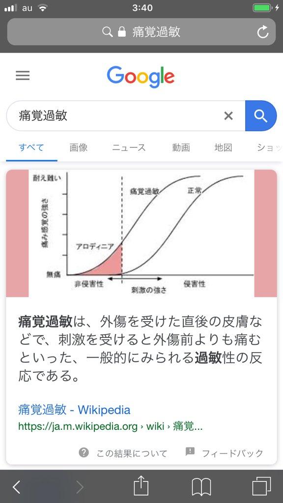 痛覚過敏 hashtag on Twitter