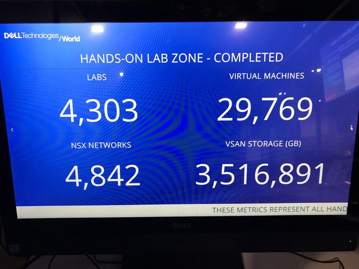 VMware Hands-on Labs (@VMwareHOL) | Twitter
