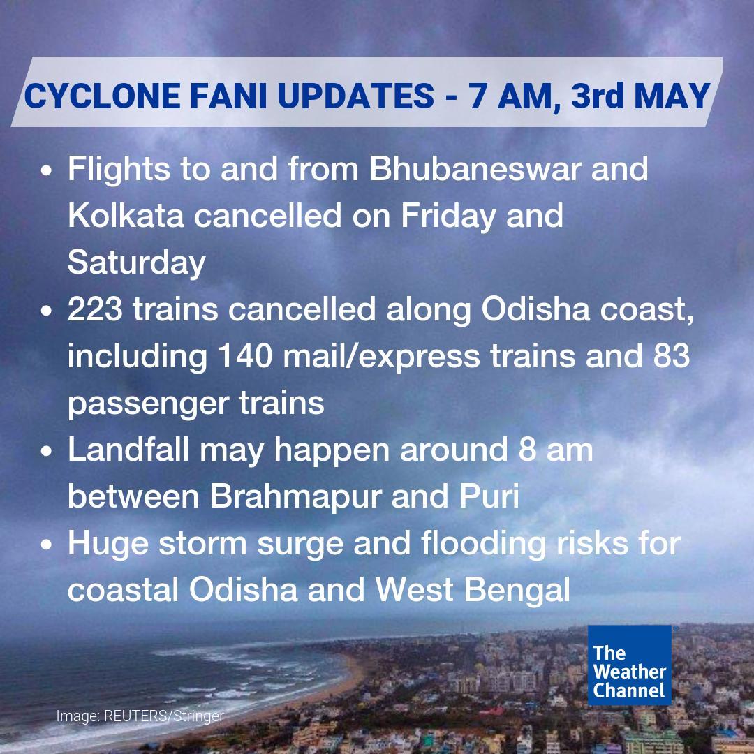 Cyclone Fani: 11 lakh evacuated, Fani weakens into Very