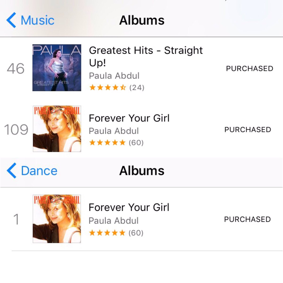 Paula Abdul Forever On Twitter Paulaabdul S Music On Itunes