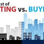 The Cost of Renting vs. Buying This Spring [INFOGRAPHIC] https://t.co/CyAddGCfNG #FirstTimeHomeBuyers #ForBuyers #ForSellers