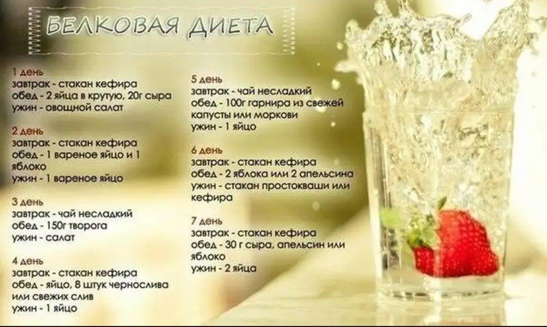 Диета Похудеть Рецепты. Питание для похудения: рецепты диетических блюд, пример меню на неделю