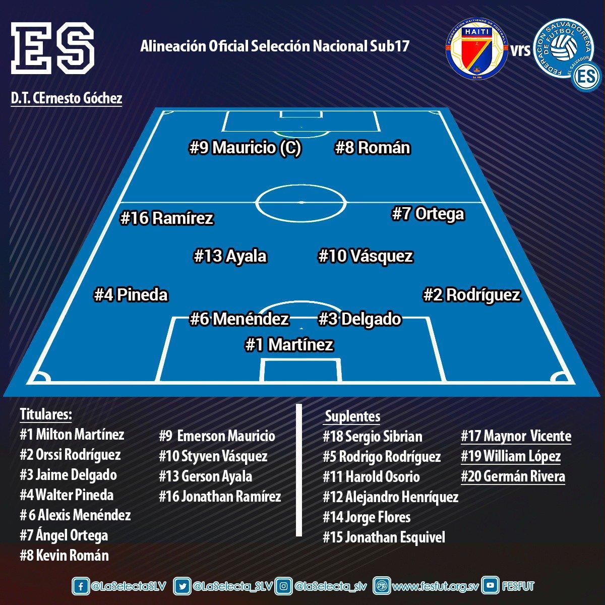 Sub17 Campeonato CONCACAF 2019 [Juego contra Haiti]. D5pQfvKXkAEdKHa
